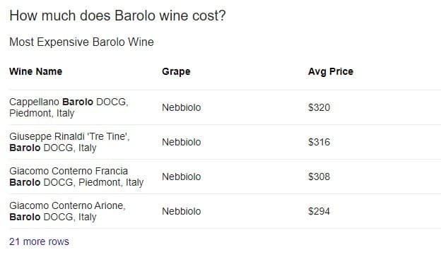 how much does barolo wine cost